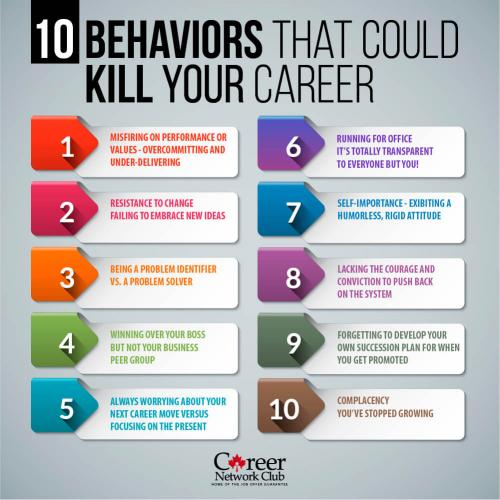 10 behaviours that could kill your career