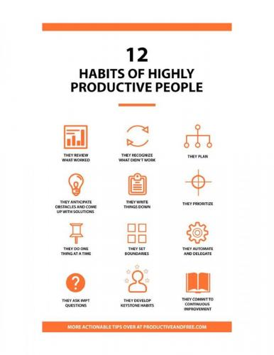 12 habits of highly productive people-1