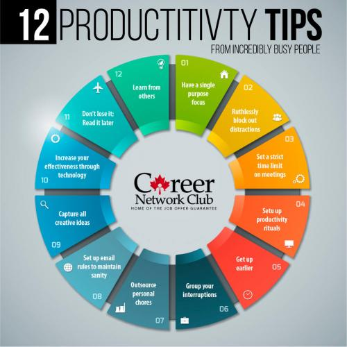 12 productitivty tips