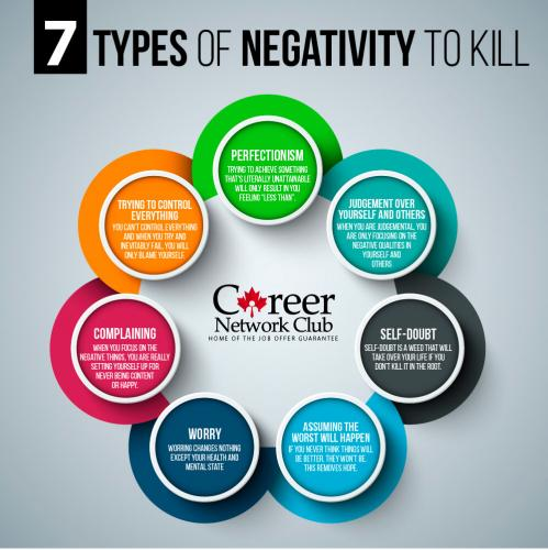 7 types of negativity to kill