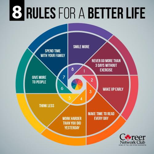 8 rules for better life